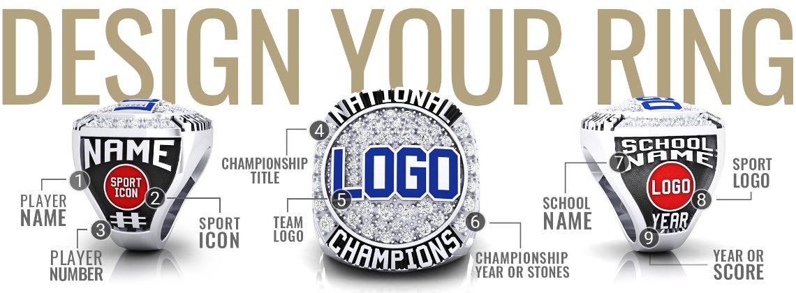Step by step guide by Baron, on quickly building your custom Championship ring personalized to your sport and championship