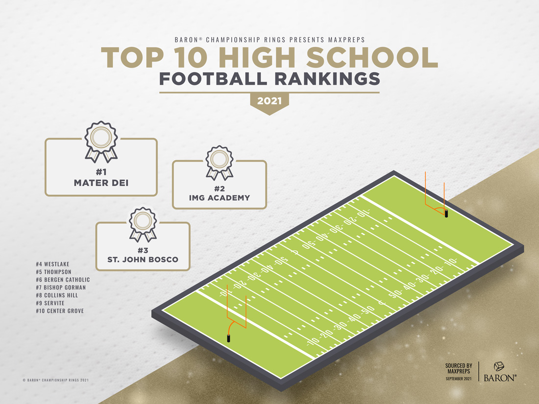 Baron Championship Rings-MaxPreps Top 10 High School Football Rankings of 2021